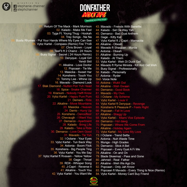 Don father (Track list)